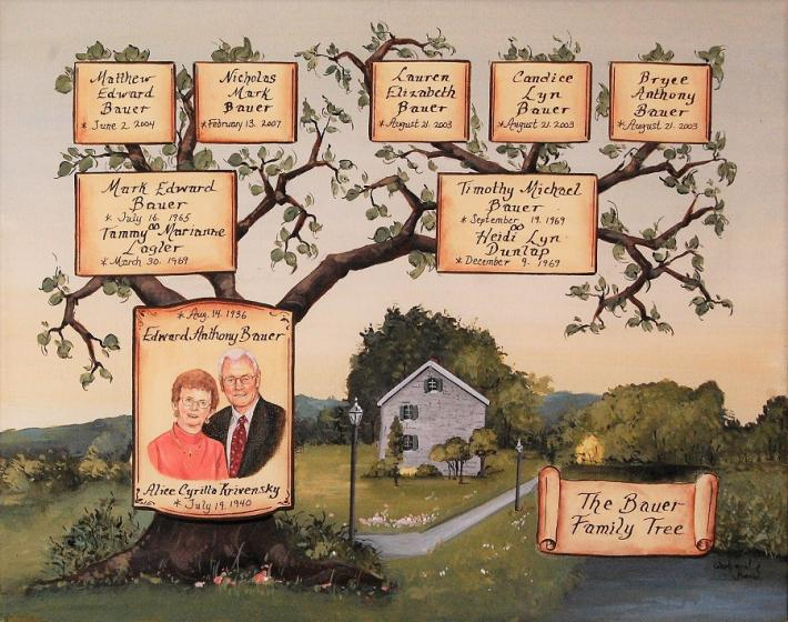 Personalized family tree with portrait painting