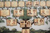 Personalized family tree artwork wilt portrait paintings