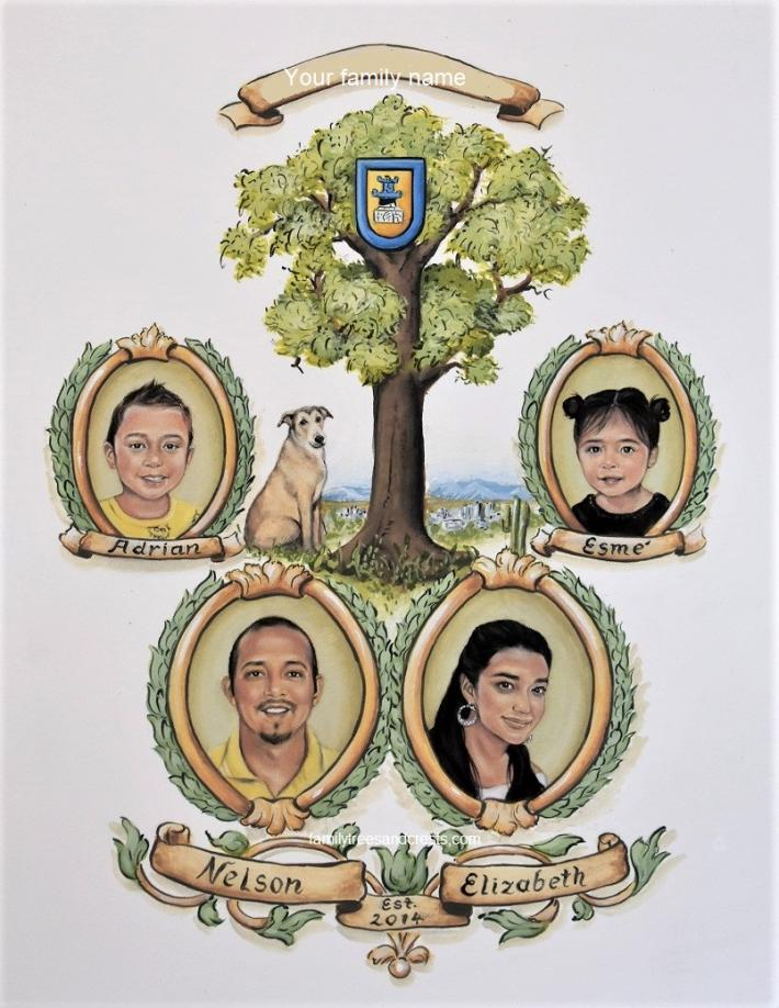 Our Family Portrait Custom Family Tree Painting Tree of Life