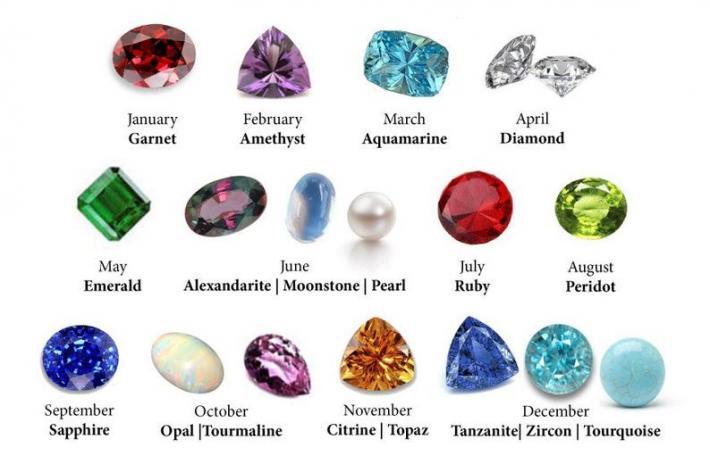 Custom Order  Natural Blood Red Ruby Earrings And Opal Pendant  Handmade Art Deco Aesthetic