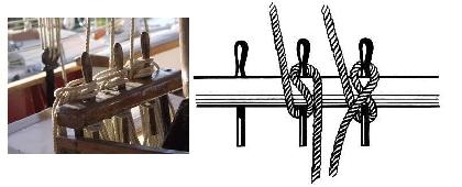 Aromatic Cedar Belaying Pin Keychain 2
